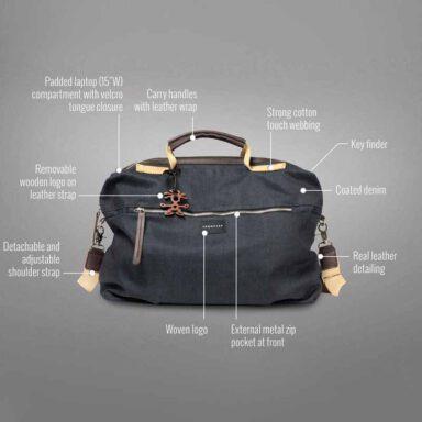 کیف دستی لپ تاپ کرامپلر مدل Crumpler BETTY BLUE BUSINESS 8 رادک